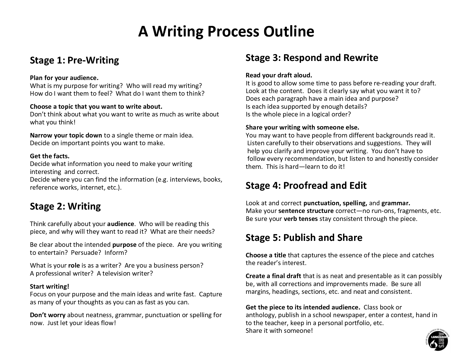 Writing process outline stage pre plan for writing for Prewriting outline template