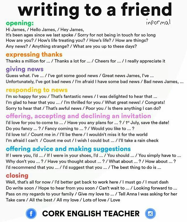 Informal Letter English Literacy Educational School Posters This - best of english letter writing format informal