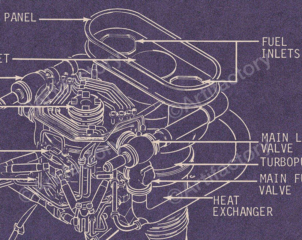 Engine blueprint google search blueprints pinterest engine engine blueprint google search malvernweather Image collections