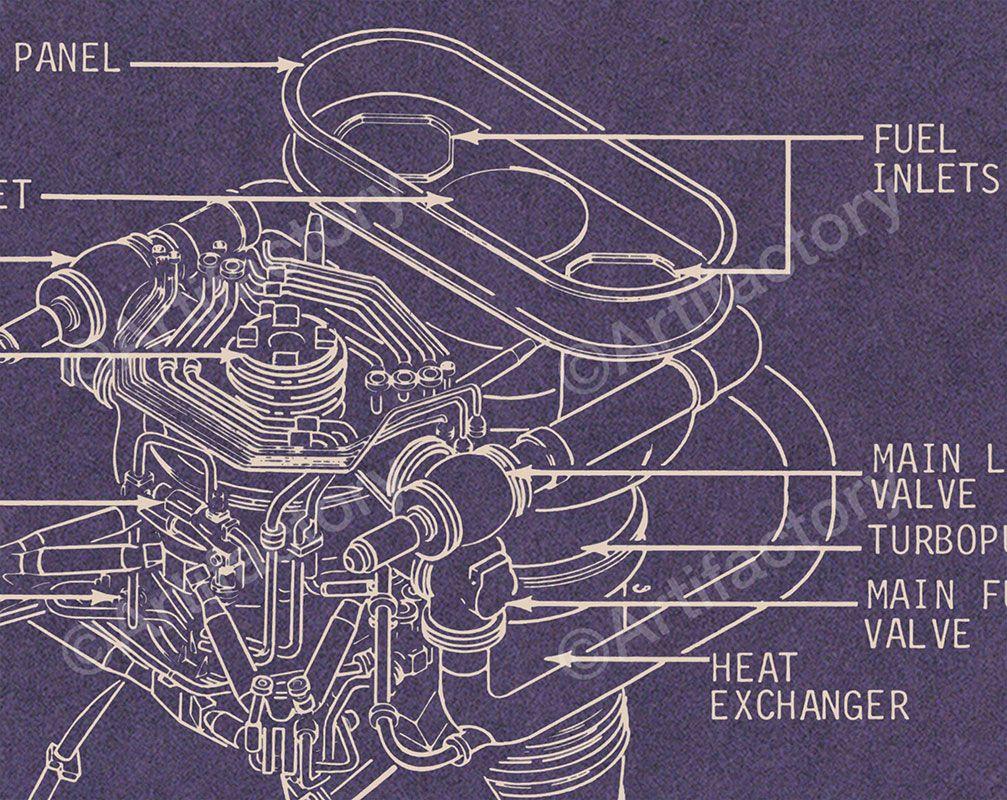 Engine blueprint google search blueprints pinterest engine engine blueprint google search malvernweather Gallery