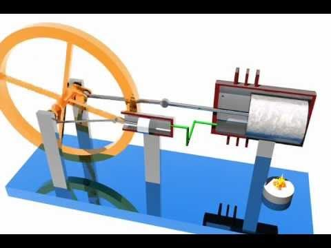 gamma stirling engine animation how it works offgrid gamma stirling engine animation how it works