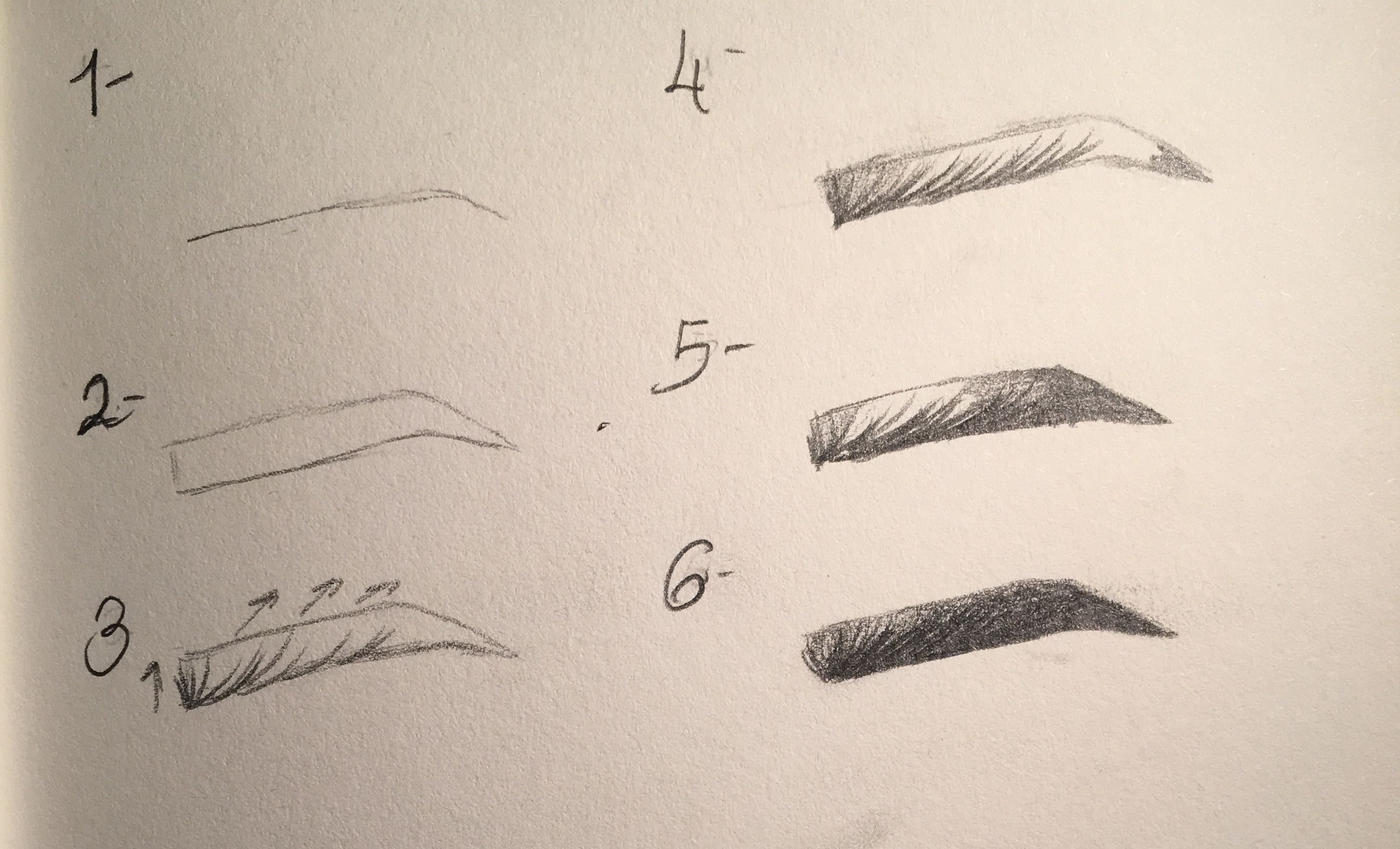 Drawing For Beginners In 2020 How To Draw Eyebrows Eyebrows Sketch Anime Eyebrows