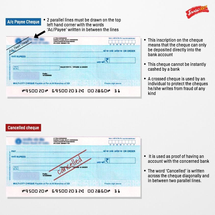 Hereu0027s simplifying what an account payee cheque and a cancelled - new letter format for reissue of refund cheque
