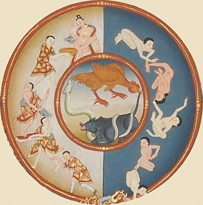 Tibetan Buddhist Animal Symbols Animals Pig Snake Rooster