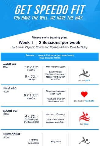 Dave Mcnulty Swim Fitness Training Plan Week 1 Speedo
