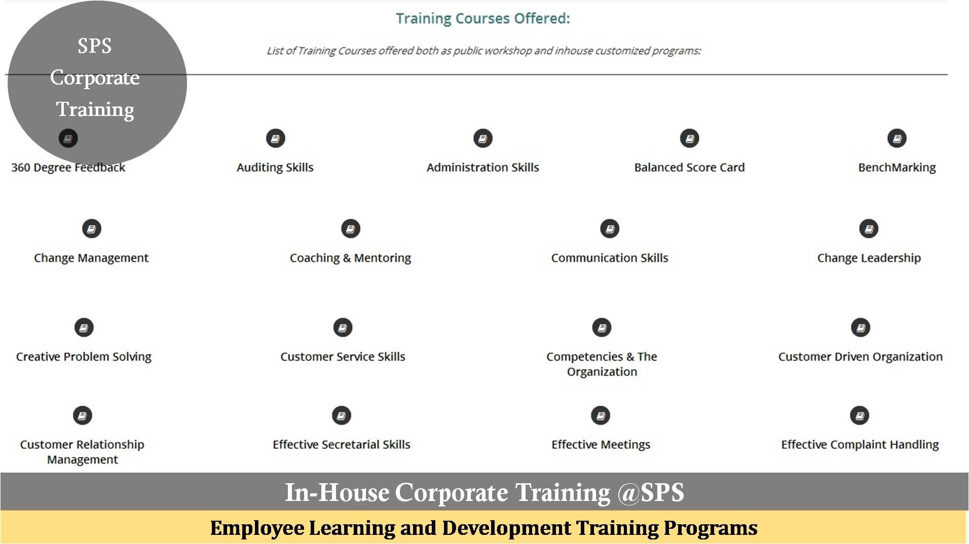 Certification Training Programs For Corporate Professionals In Dubai