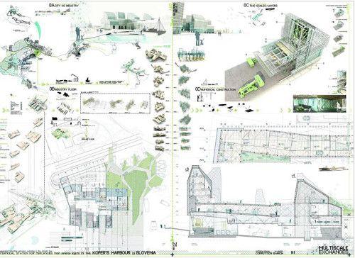 2nd Edition of IS ARCH Winners Announced    Special Mention: MULTISCALE exchanges; Autor: RICARDO MAYOR LUQUE; University: Escuela Técnica Superior de Arquitectura de la University de Alcalá de Henares (Madrid); Country: Spain