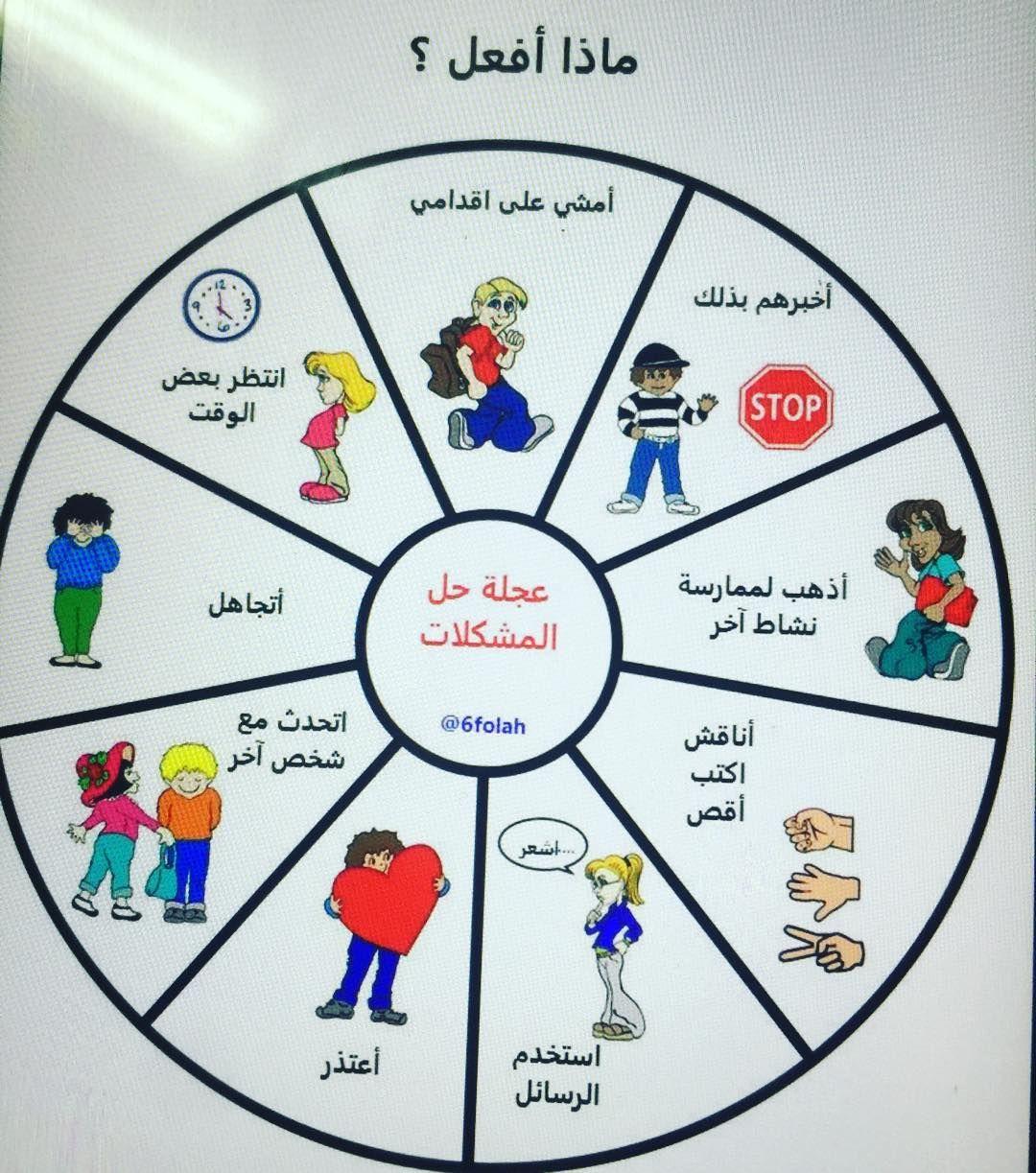 عجلة حل المشكلات #فطن_لجيل_آمن #فطن #تربيه #قيم | School social work,  Social skills, Classroom