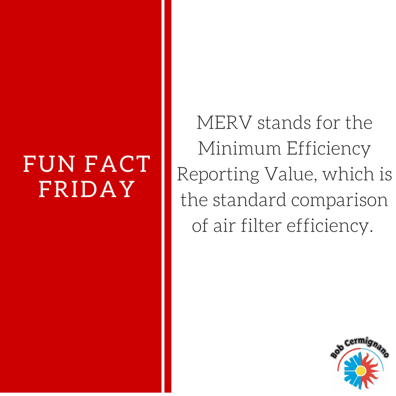 Fun Fact Friday April 20, 2018 Fun fact friday, Heating