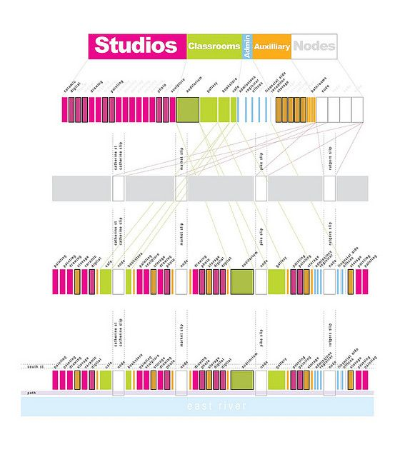 Program diagram esquemas pinterest programa for Programas arquitectura