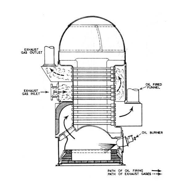 Cfb Boiler Design Software
