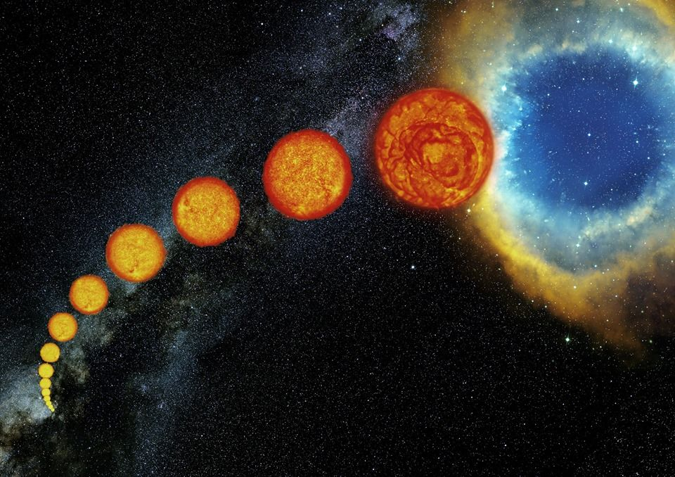 Supernova and Supergiant Star Life Cycle - cosmosup.com