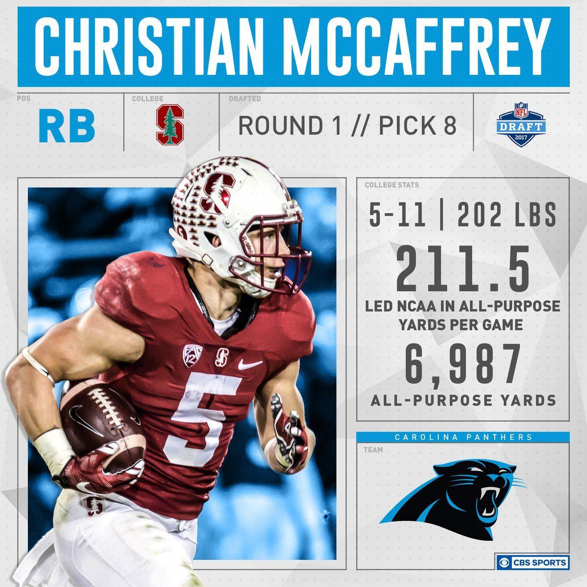 (5) Twitter Christian mccaffrey, Cbs sports, Nfc south