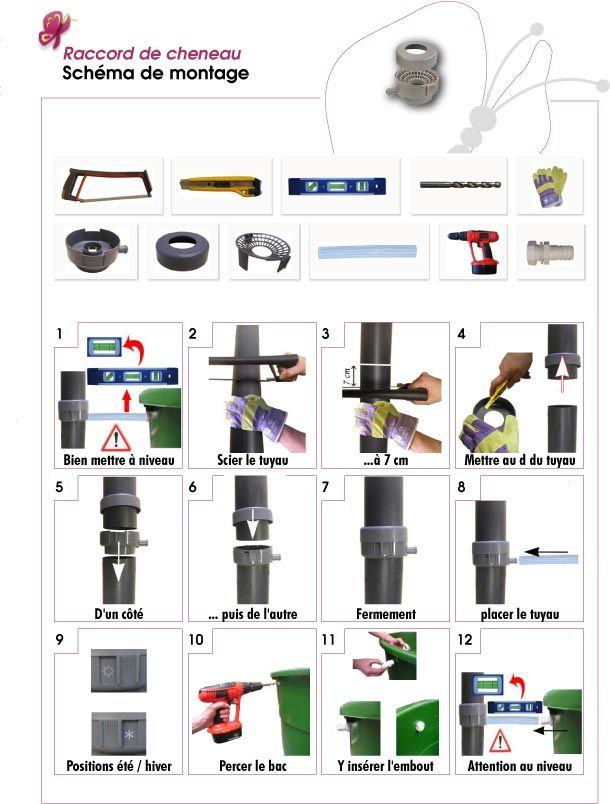 kit raccord cheneau pour r cup rateur d 39 eau recuperateur eau de pluie recuperateur eau et pluie. Black Bedroom Furniture Sets. Home Design Ideas