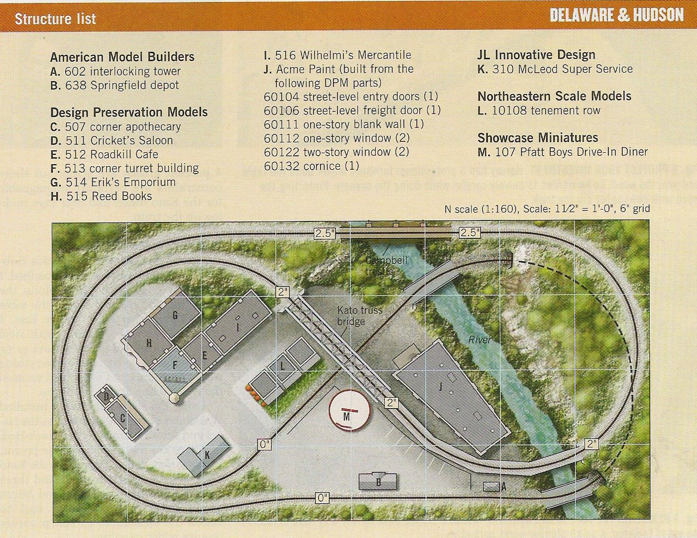Pin by A  Joe Petrucce on HO Scale Trains-Layouts-Scenery