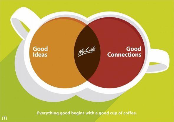 creative venn diagrams and google on pinterest : creative venn diagrams - findchart.co
