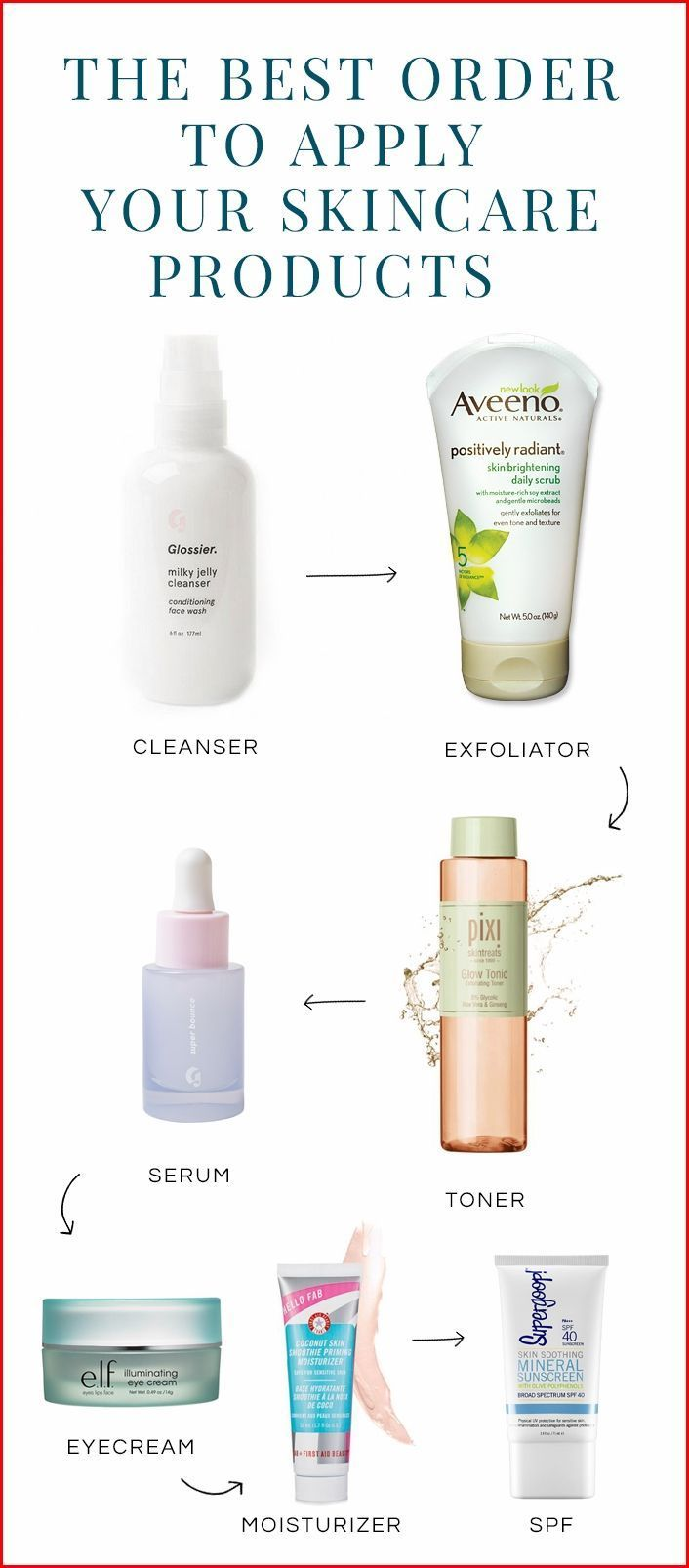 Skin Care Routine For Acne Are You Looking For The Simplest Tried And True Skin Care Secrets A Hautpflegeprodukte Hautpflege Heilmittel Naturliche Hautpflege
