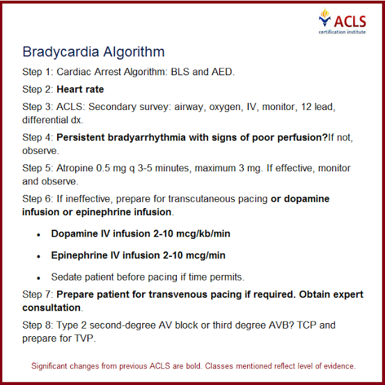 ACLS 2014 Unofficial Cheat Sheet- Bradycardia Algorithm for Nurses, Nursing Student, Pre-med, doctors, EMT and for everyone!