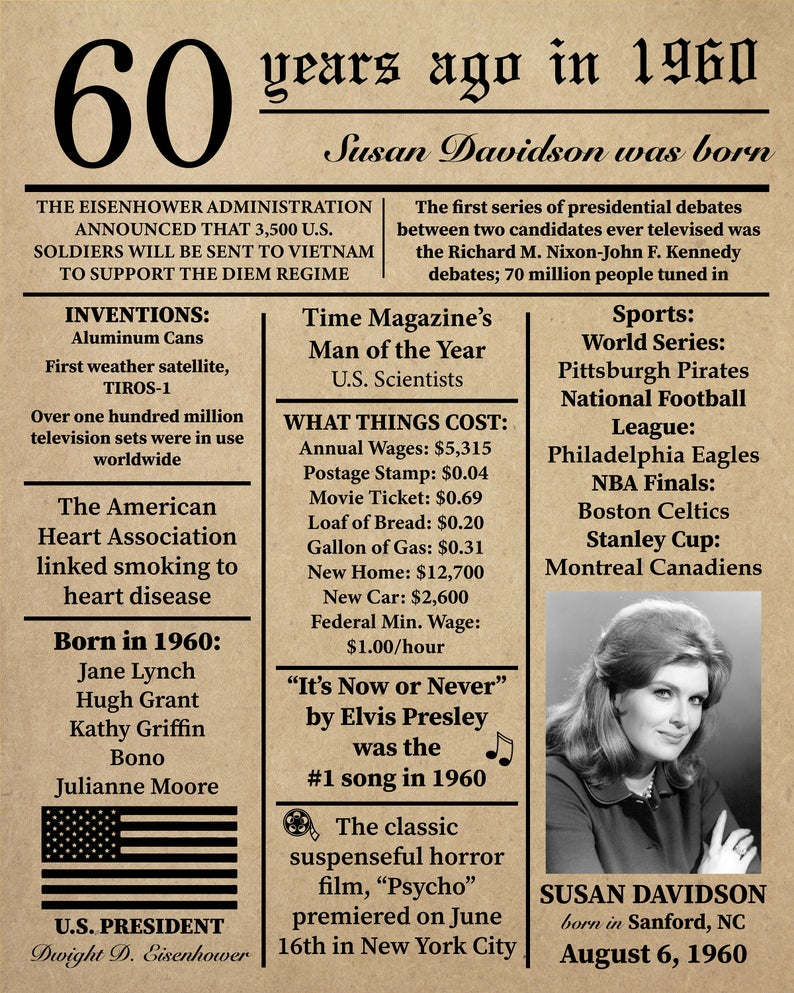 Personalized 60th Birthday 1960 Newspaper Poster Facts Digital