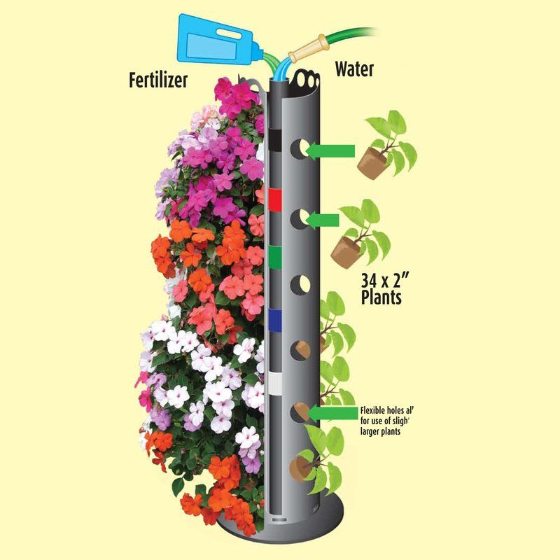 Apolloexportsinternationalinc Flower Tower Resin Vertical Garden