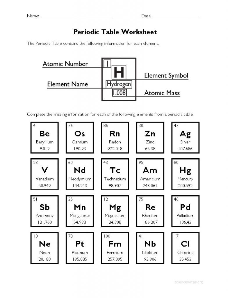 Print the periodic table worksheets and use a periodic table to ...