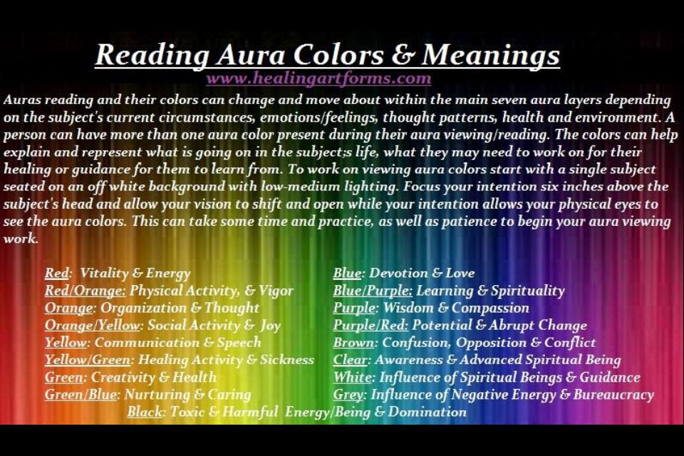 Crystal Aura Meaning – Articleblog info