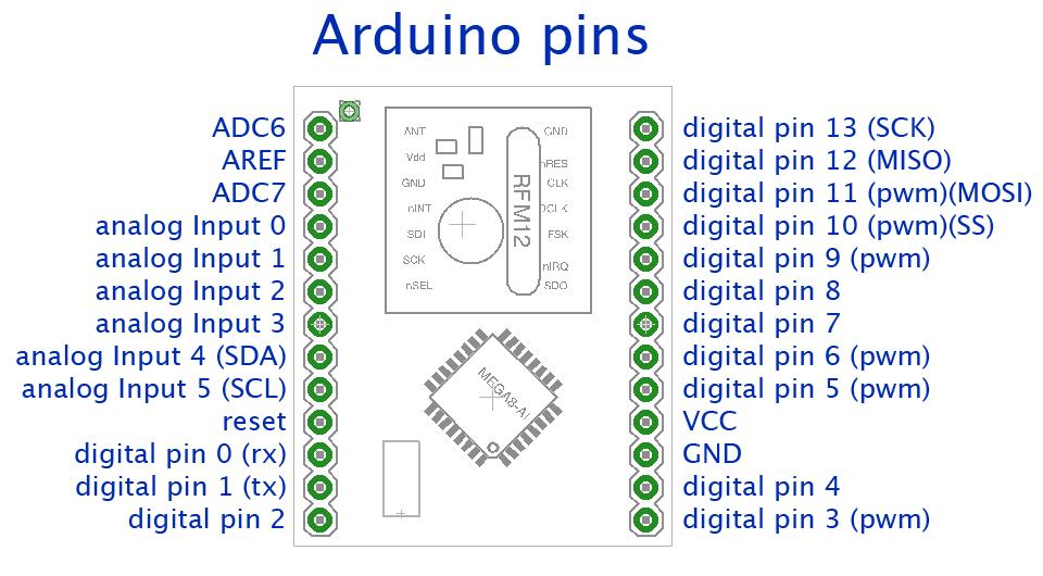 Arduino-pin-names   Pin Outs in 2019   Arduino, Electronics