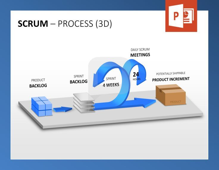 Scrum Tool Box Use This Template In D To Make The ScrumProcess