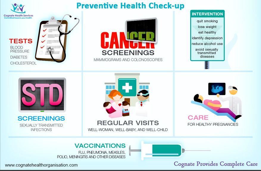 Cognate Health Services Pvt Ltd Offers Complete Preventive