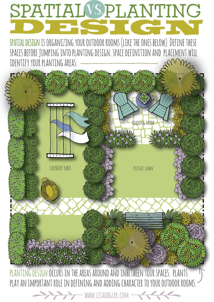 Aug 22 Don't Sideline Your Side Yard #gardendesign