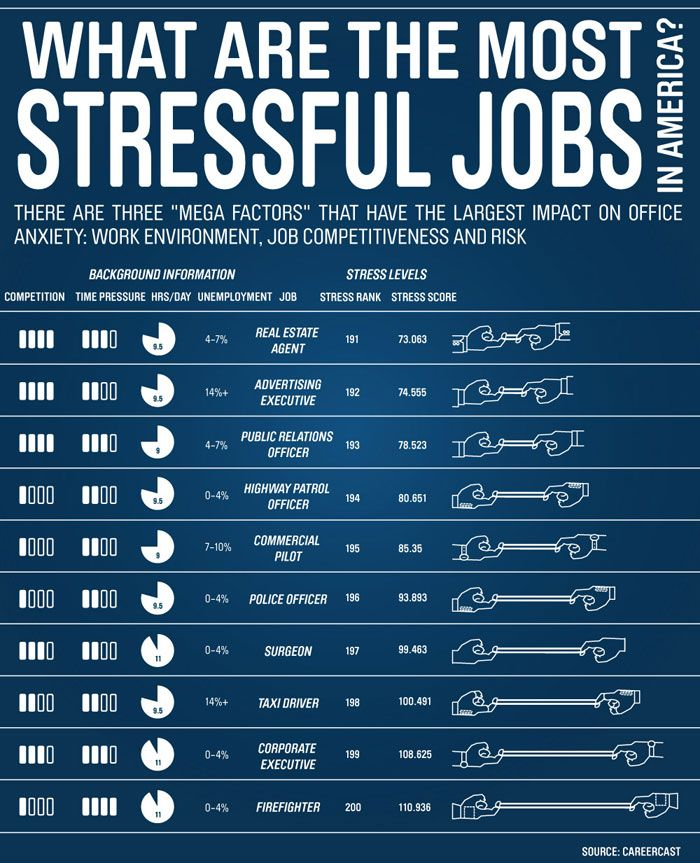 Work Stress  Causes Costs Effects And Remedies  Work Stress