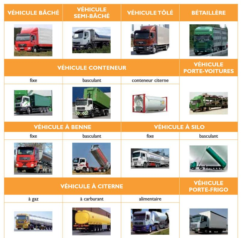 Differents Types De Camions Betaillere Camion Citerne