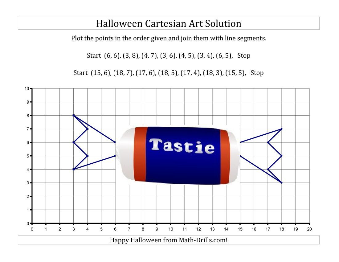 Cartesian Art Halloween Candy