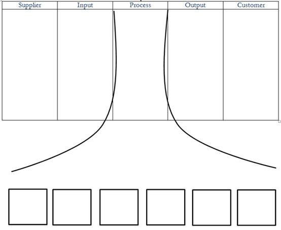 sipoc template | sipoc | pinterest | lean enterprise, Modern powerpoint