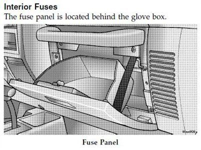 Fuse Box For Jeep Wrangler 2007 Wiring Schematic Diagram