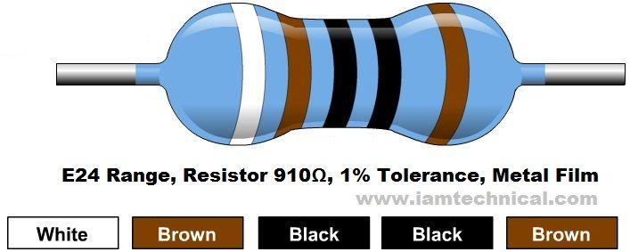 910Ω Resistor Color Code IamTechnical Resistor Pinterest - resistor color code chart