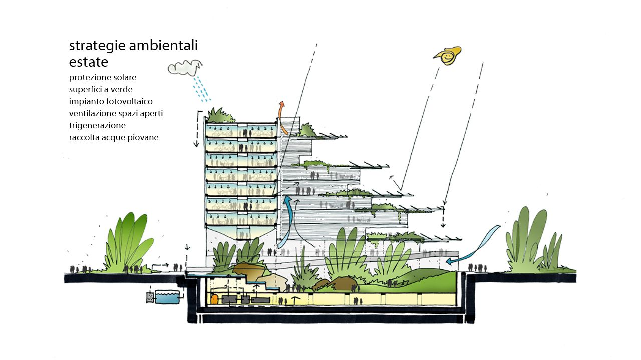 Mario cucinella architects arch section pinterest for Cucinella architects