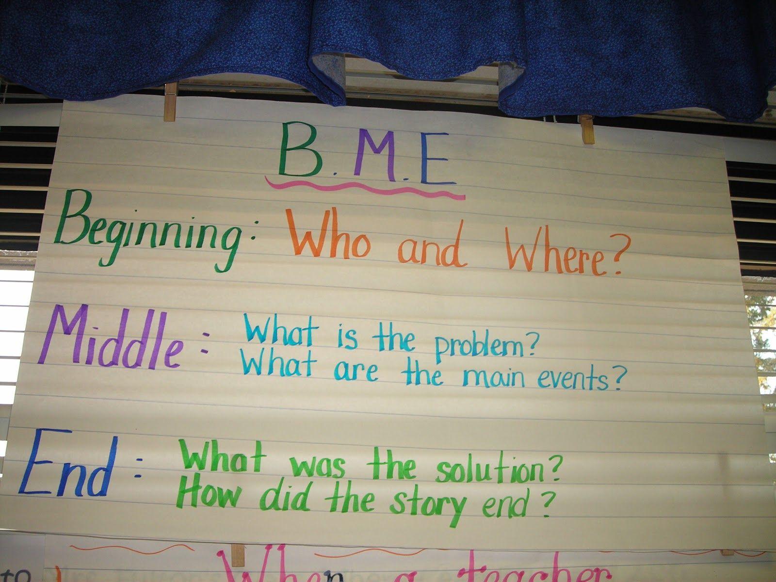 Image Result For 2nd Grade Plot Beginning Middle End