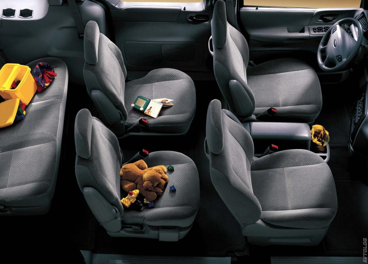 2003 Ford Windstar Pinterest And Sel