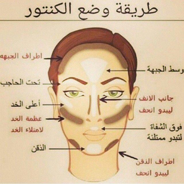 Shatha Mua كونتور Instagram Photo Websta Learn Makeup Beauty Makeup Tutorial Contour Makeup Tutorial