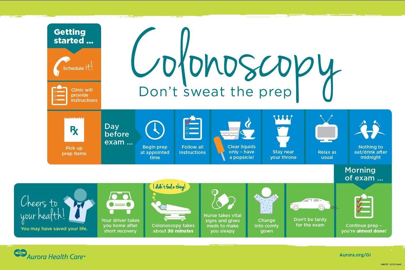 Colonoscopy Procedure Los Angeles Colonoscopy Cancer Screening