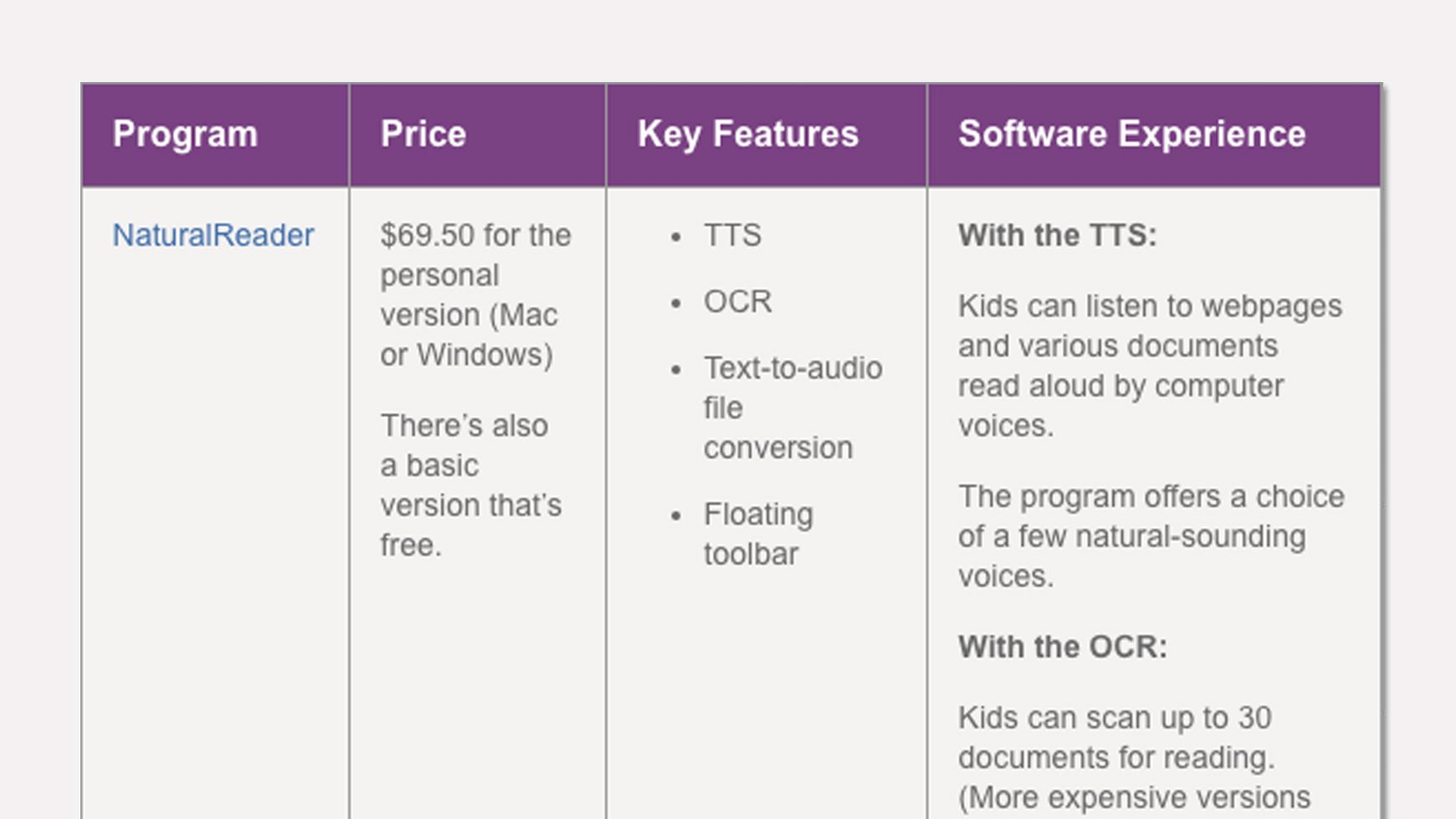 Software Programs for Kids With Reading Issues | SLP