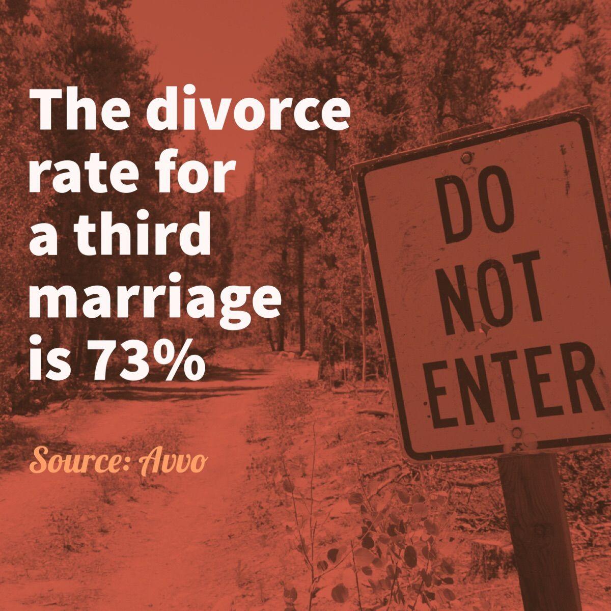 Divorce Statistics Third Marriage Barnett Woolums P A Third Marriage Funny Marriage Advice Third Marriage Quotes