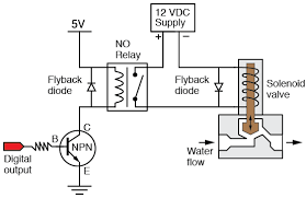 Wiring Diagram Solenoid Valve Free Download Wiring Diagrams Schematics Diagram Electrical Diagram Relay