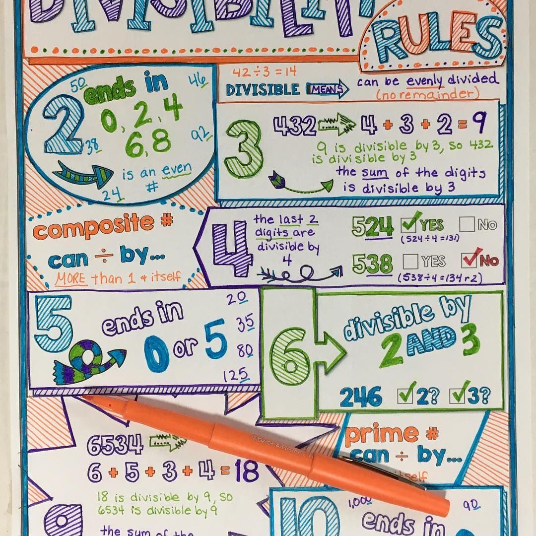 Try A Math Wheel Or Doodle Notes To Teach Divisibility