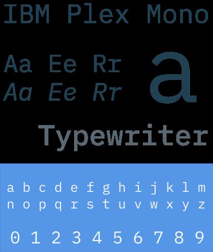 Ibm Plex Wikipedia Ibm Tech Company Logos Company Logo