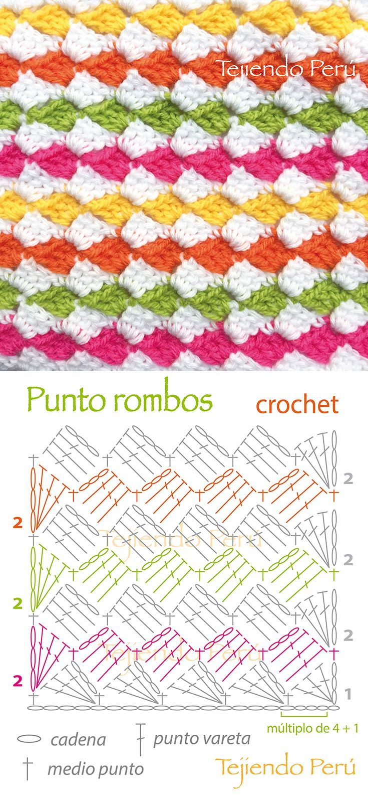 Find This Pin And More On Puntos Fantas�a En Crochet  Crochet Stitches