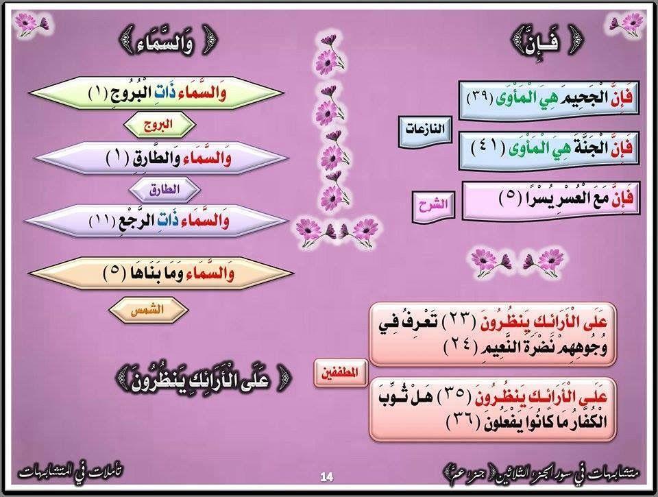 متشابهات جزء عم ١٤ Positive Notes Holy Quran Quran