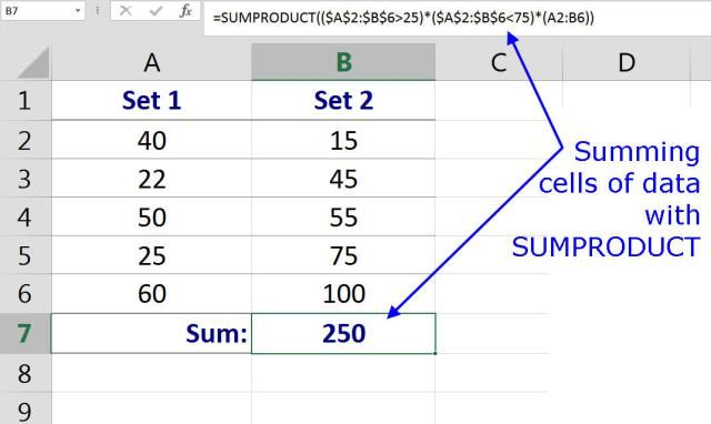 Sum Cells That Meet Multiple Criteria With Excel Sumproduct Microsoft Excel Formulas Excel Excel Formula