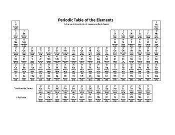 Periodic table black and white #periodic #table #black #